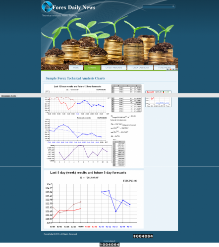 screencapture-forexdelta-forex-charts-2018-05-15-21_47_07